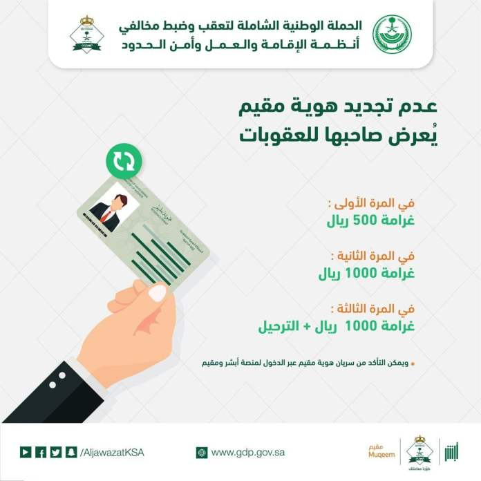 IQAMA EXPIRY PENALTY, IQAMA FINE ON EXPIRY, HOW MUCH IQAMA RENEWAL FINE, IQAMA PENALTY SECOND TIME EXPIRY, THIRD TIME EXPIRY