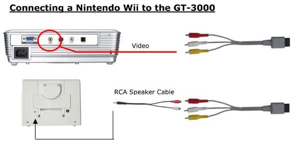 Optoma GameTime GT3000 Projector Optoma GameTime GT3000