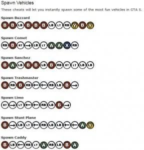 Gta 5 Cheat Codes Xbox 360 Controls Photo Screenshot