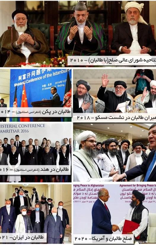 صلح مقامات جهانی با طالبان