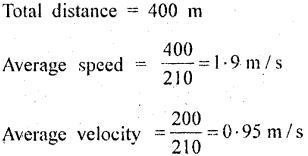 KSEEB Solutions for Class 9 Science Chapter 8 Motion 6