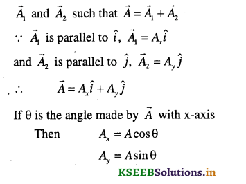 1st PUC Physics Question Bank Chapter 4 Motion in a Plane - 13
