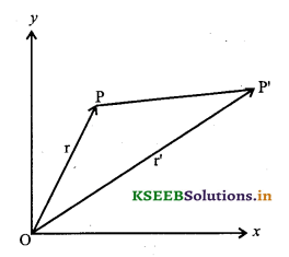 1st PUC Physics Question Bank Chapter 4 Motion in a Plane - 2