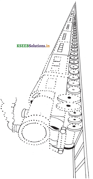 KSEEB Solutions for Class 6 Hindi वल्लरी Chapter 20 रेल का खेल 3