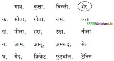 KSEEB Solutions for Class 6 Hindi वल्लरी Chapter 21 चतुर बंदर 2