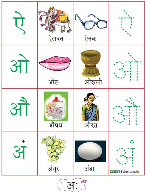 KSEEB Solutions for Class 6 Hindi वल्लरी Chapter 3 पढ़ो, समझो और लिखो 3