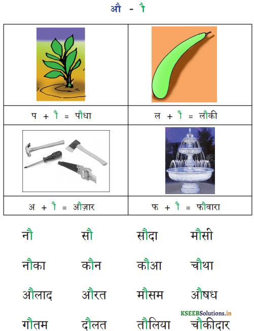 KSEEB Solutions for Class 6 Hindi वल्लरी Chapter 4 स्वर और उनकी मात्राएँ 10