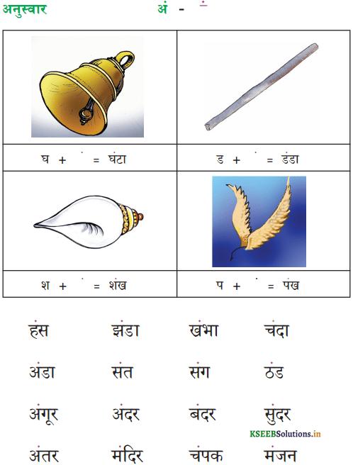 KSEEB Solutions for Class 6 Hindi वल्लरी Chapter 4 स्वर और उनकी मात्राएँ 11