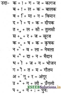 KSEEB Solutions for Class 6 Hindi वल्लरी Chapter 4 स्वर और उनकी मात्राएँ 17