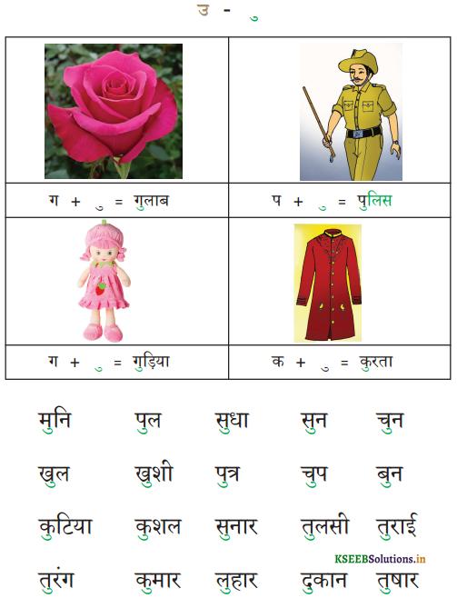 KSEEB Solutions for Class 6 Hindi वल्लरी Chapter 4 स्वर और उनकी मात्राएँ 4