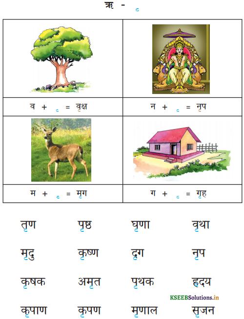 KSEEB Solutions for Class 6 Hindi वल्लरी Chapter 4 स्वर और उनकी मात्राएँ 6