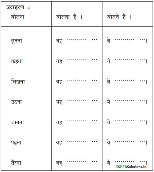 KSEEB Solutions for Class 6 Hindi वल्लरी Chapter 9 यह, ये, वह, वे 3