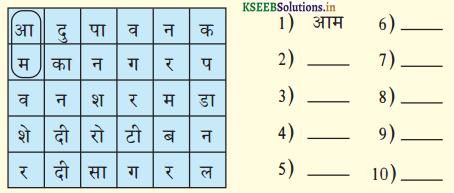 KSEEB Solutions for Class 7 Hindi वल्लरी Chapter 9 दिल्ली 2
