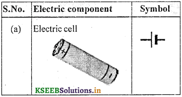 KSEEB Solutions for Class 7 Science Chapter 14 Electric Current and its Effects 1
