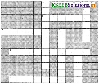 KSEEB Solutions for Class 7 Science Chapter 18 Wastewater Story 1