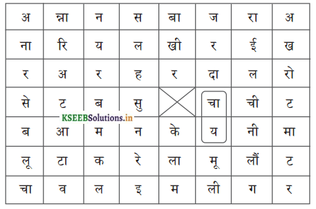 KSEEB Solutions for Class 8 Hindi वल्लरी Chapter 16 संतुलित आहार 1