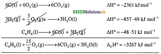 1st PUC Chemistry Question Bank Chapter 6 Thermodynamics - 16