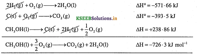 1st PUC Chemistry Question Bank Chapter 6 Thermodynamics - 19