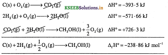 1st PUC Chemistry Question Bank Chapter 6 Thermodynamics - 20