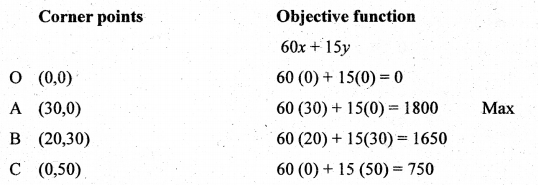 2nd PUC Basic Maths Question Bank Chapter 11 Linear Programming Problems 9