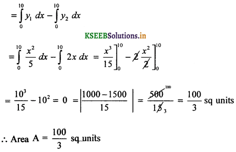 2nd PUC Basic Maths Question Bank Chapter 21 Definite Integral and its Applications to Areas 63