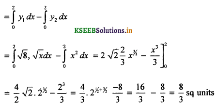 2nd PUC Basic Maths Question Bank Chapter 21 Definite Integral and its Applications to Areas 64