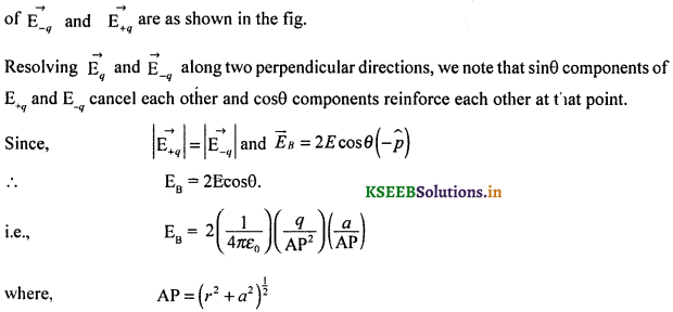 2nd PUC Physics Question Bank Chapter 1 Electric Charges and Fields 42