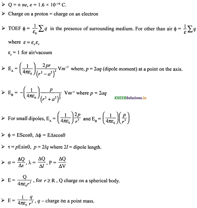 2nd PUC Physics Question Bank Chapter 1 Electric Charges and Fields 47