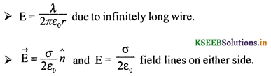 2nd PUC Physics Question Bank Chapter 1 Electric Charges and Fields 48