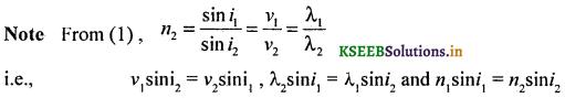 2nd PUC Physics Question Bank Chapter 10 Wave Optics 19