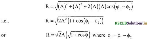 2nd PUC Physics Question Bank Chapter 10 Wave Optics 30