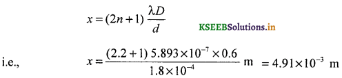 2nd PUC Physics Question Bank Chapter 10 Wave Optics 42