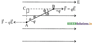 2nd PUC Physics Question Bank Chapter 2 Electrostatic Potential and Capacitance 25