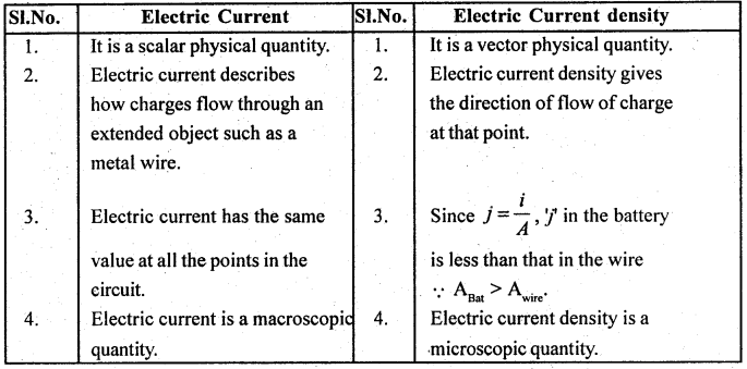 2nd PUC Physics Question Bank Chapter 3 Current Electricity 106