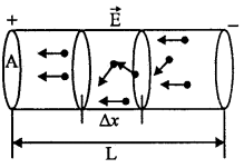 2nd PUC Physics Question Bank Chapter 3 Current Electricity 24