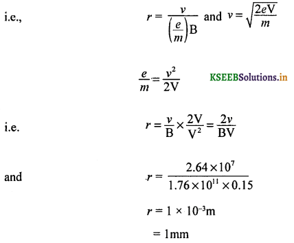 2nd PUC Physics Question Bank Chapter 4 Moving Charges and Magnetism 103