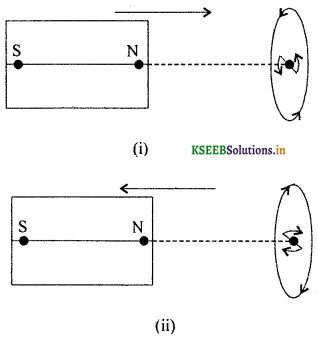 2nd PUC Physics Question Bank Chapter 6 Electro Magnetic Induction 2