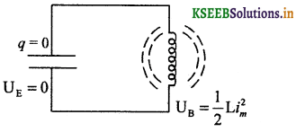 2nd PUC Physics Question Bank Chapter 7 Alternating Current 49