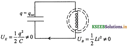 2nd PUC Physics Question Bank Chapter 7 Alternating Current 50