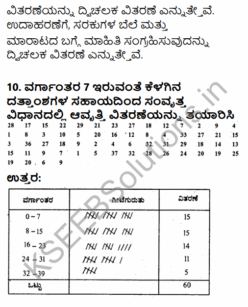 1st PUC Economics Question Bank Chapter 3 Organisation of Data in Kannada 10