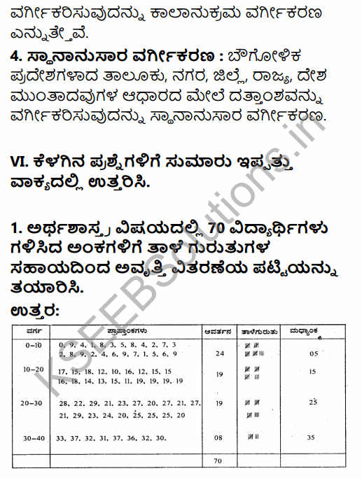 1st PUC Economics Question Bank Chapter 3 Organisation of Data in Kannada 23