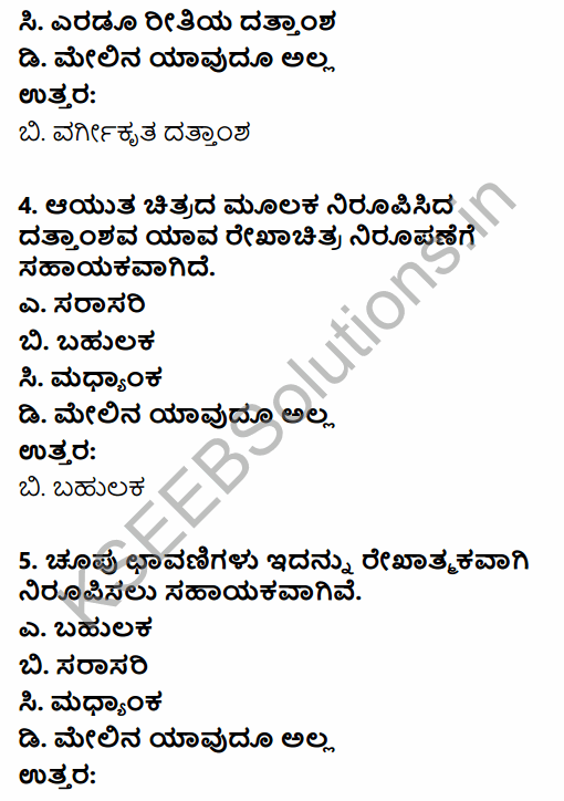 1st PUC Economics Question Bank Chapter 4 Presentation of Data in Kannada 11