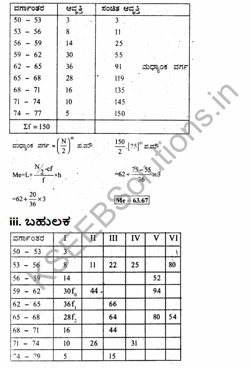 1st PUC Economics Question Bank Chapter 5 Measures of Central Tendency in Kannada 13