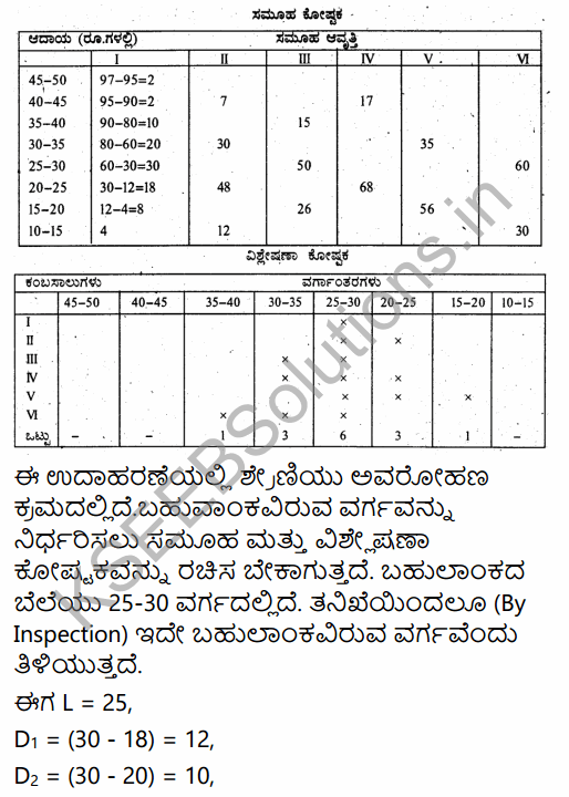1st PUC Economics Question Bank Chapter 5 Measures of Central Tendency in Kannada 51