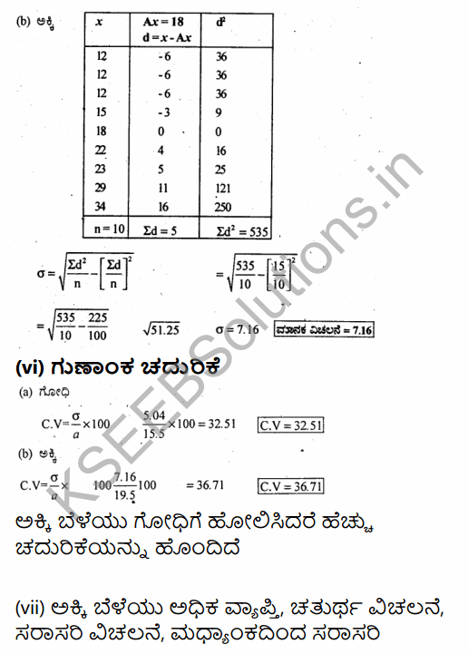1st PUC Economics Question Bank Chapter 6 Measures of Dispersion in Kannada 11