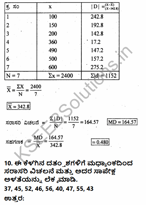 1st PUC Economics Question Bank Chapter 6 Measures of Dispersion in Kannada 37