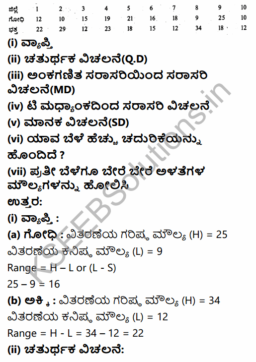 1st PUC Economics Question Bank Chapter 6 Measures of Dispersion in Kannada 5