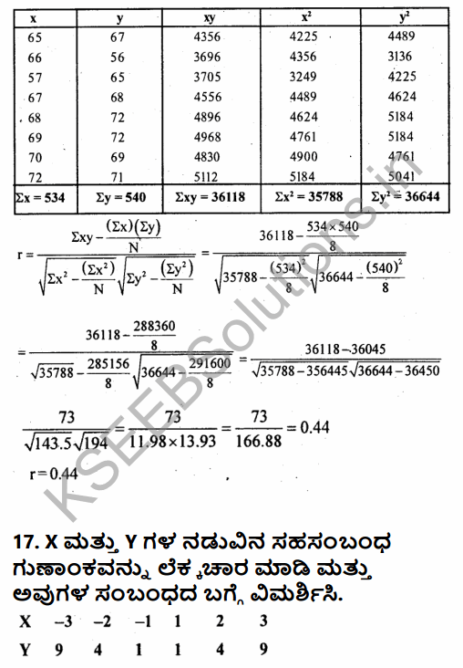 1st PUC Economics Question Bank Chapter 7 Correlation in Kannada 10