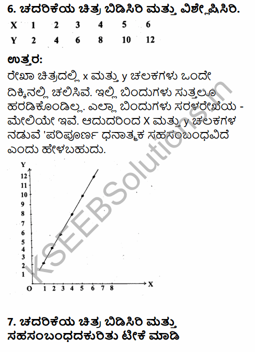 1st PUC Economics Question Bank Chapter 7 Correlation in Kannada 26