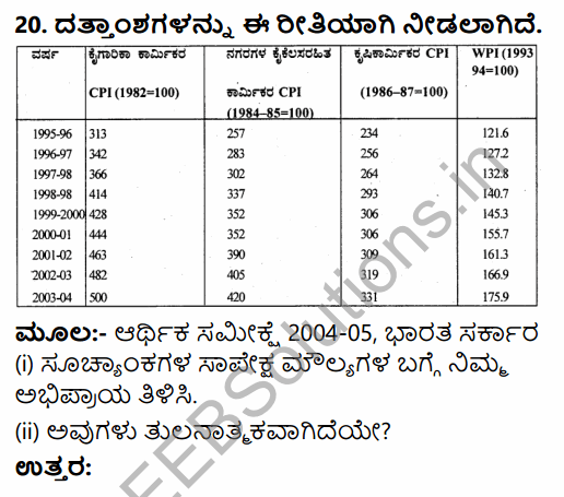 1st PUC Economics Question Bank Chapter 8 Index Numbers in Kannada 13